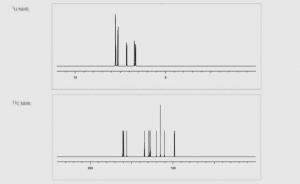 Urolitina A (1143-70-0) - Espectro RMN