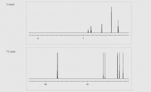 N-Acetyl-L-cysteine ethyl ester(NACET) (59587-09-6) NMR Spectrum
